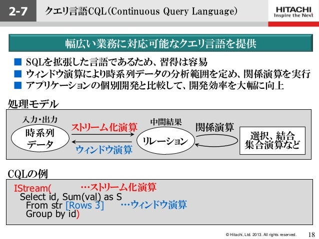 © Hitachi, Ltd. 2013. All rights reserved.クエリ言語CQL(Continuous Query Language)IStream(Select id, Sum(val) as SFrom str [Row...