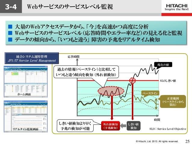 © Hitachi, Ltd. 2013. All rights reserved.Webサービスのサービスレベル監視応答時間現在の値時間しきい値検知外れ値検知(予兆検知)SLOしきい値ベースライン正常範囲(ベースラインから算出)リアルタイム監...