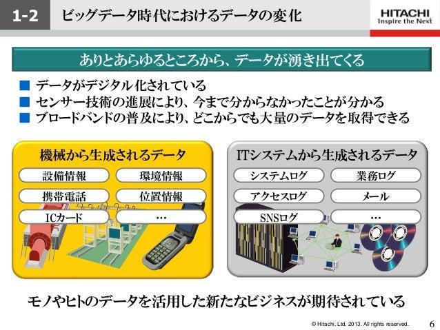 © Hitachi, Ltd. 2013. All rights reserved.ITシステムから生成されるデータ機械から生成されるデータ■ データがデジタル化されている■ センサー技術の進展により、今まで分からなかったことが分かる■ ブロー...