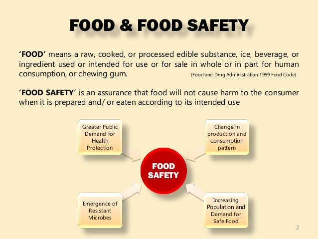 food safety act essay In the final essay, we use data from an original national survey of produce  growers to examine whether complying with the food safety modernization act's .