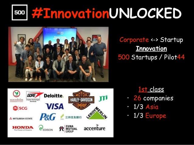 #InnovationUNLOCKED Corporate <-> Startup Innovation 500 Startups / Pilot44 1st class • 26 companies • 1/3 Asia • 1/3 Euro...