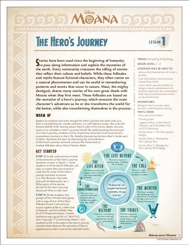 Nature Hero S Journey Conservation