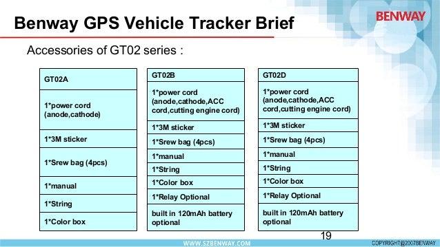 gt02a gps manual product user guide instruction u2022 rh testdpc co gps tracker tk102 manual portugues tk110 gps tracker manual portugues