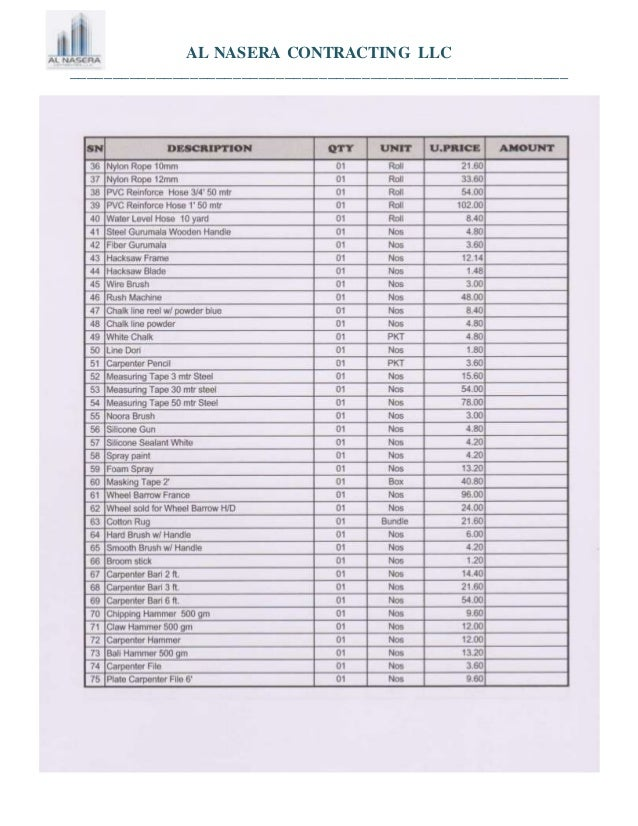 Price List Of Building Materials