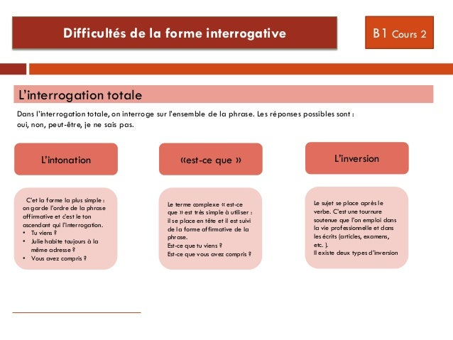 Difficultés de la forme interrogative B1 Cours 2 L'interrogation totale Dans l'interrogation totale, on interroge sur l'en...