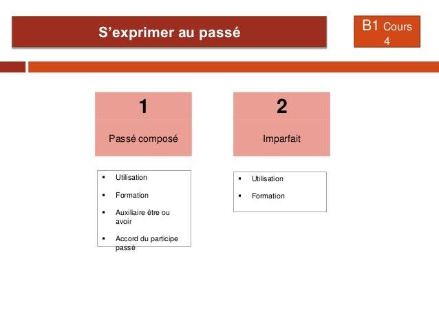 B1 Cours  S'exprimer au passé  4  1  2  Passé composé  Imparfait    Utilisation    Utilisation    Formation    Formati...