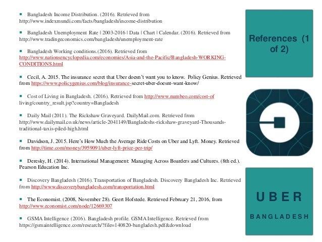 Uber in Bangladesh Business Proposal