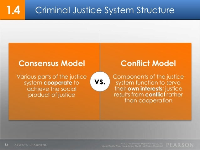 consensus and conflict models of criminal justice