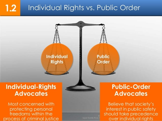 individual rights vs public order advocates Need help defining beliefs between the two, and not just the book definition we were given a movie to watch- the end of america and are told to discuss individual rights advocates vs public order advocates and rights discussed from the movie i'm very confused, and the movie used a lot pf political talk to where i&#39ve watched it twice.