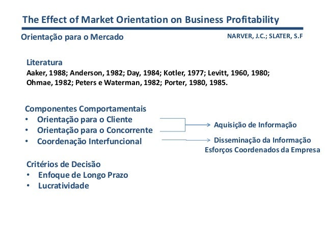wcm effect on profitability Profitability occur due to increase in cash conversion cycle it is also found that if the  (wcm) and performance of firms  effect to the firm's performance.