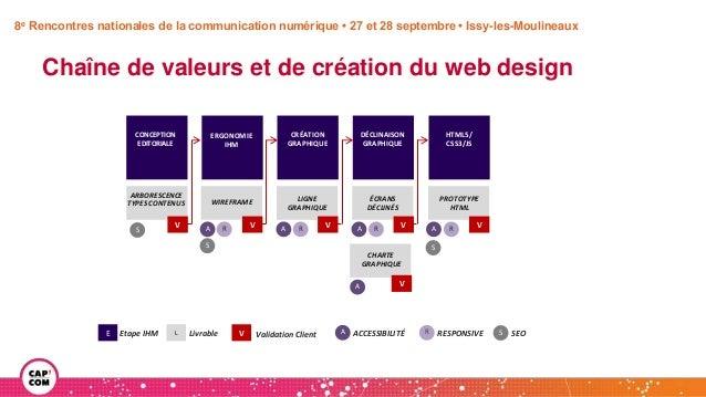 rencontres en ligne Webdesign