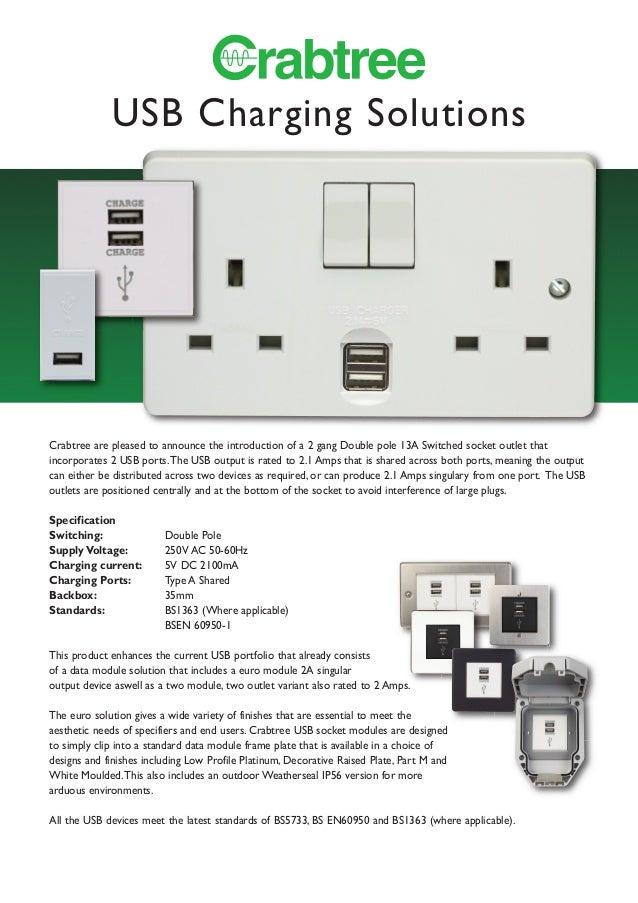 Crabtree Capital TW/SW USB Socket