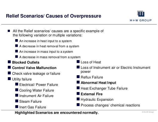 Pressure Relief Devices_Presenation