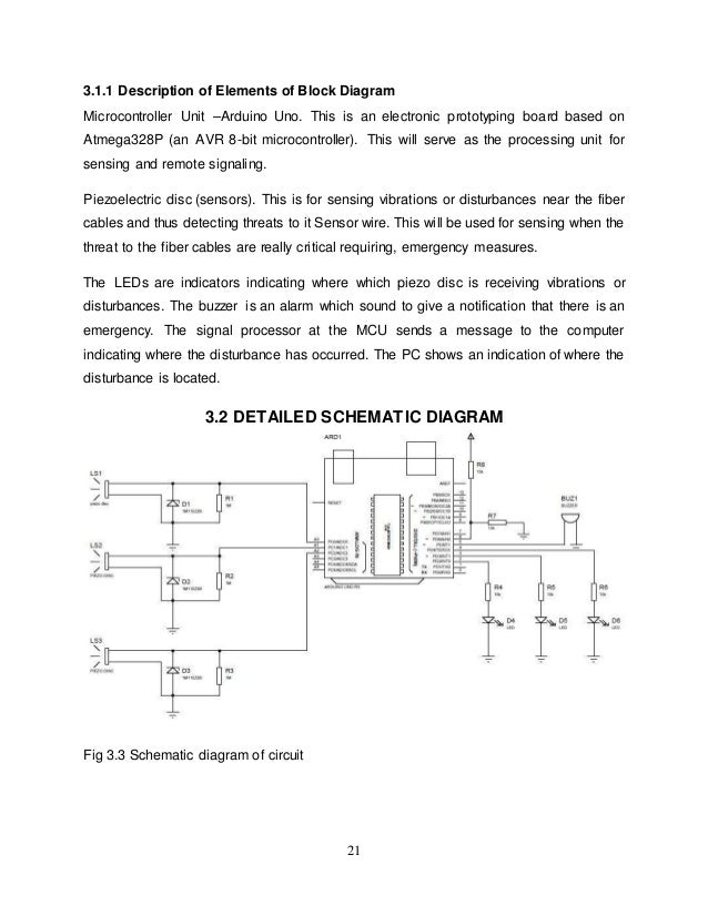 installation of fiber optic cables in developing countries using link rh slideshare net fiber optic cable pin fiber optic cable schematic symbol