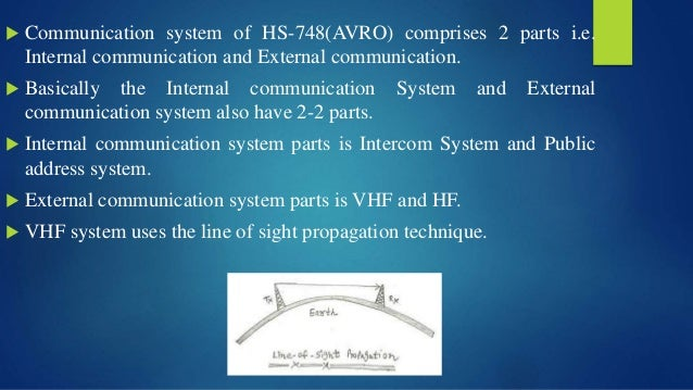 Jay Ppt On Communication System Of Hs 748 Avro