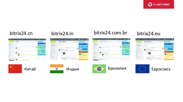 Презентация битрикс 24 ошибка соединения с базой данных в битрикс
