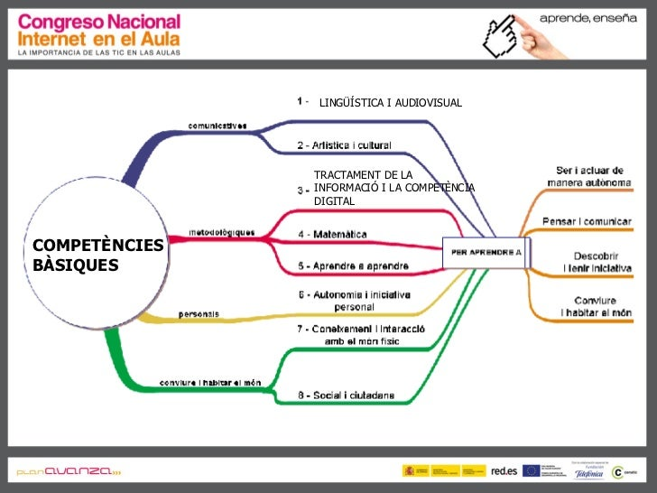 Jordi cabanes altadill plan experimental de lenguas for Banes planning