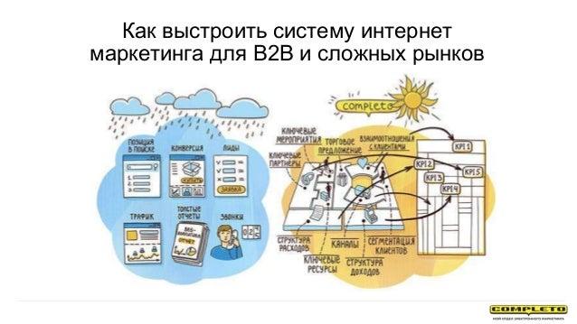 Как выстроить систему интернет маркетинга для B2B и сложных рынков