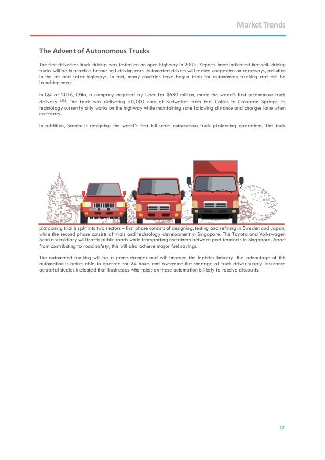 B2B Commercial Logistics Industry Overview