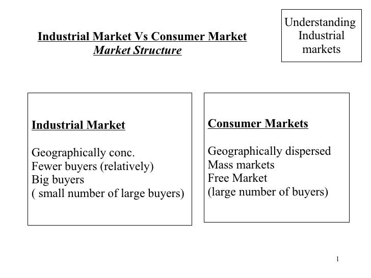 <ul><li>Industrial Market Vs Consumer Market </li></ul><ul><ul><ul><ul><li>Market Structure </li></ul></ul></ul></ul>Indus...