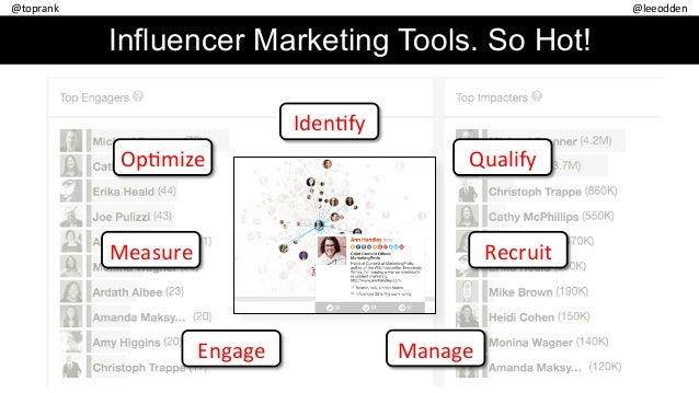 B2B Influencer Marketing Activation - Lee Odden