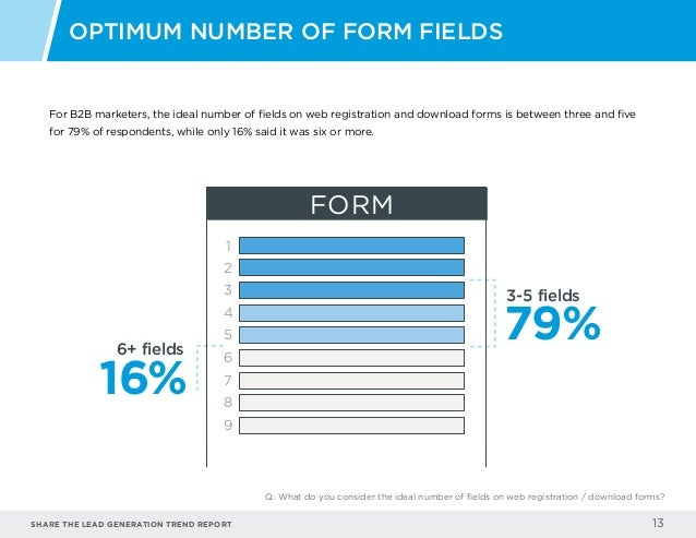Share the LEAD GENERATION TREND Report 13 For B2B marketers, the ideal number of fields on web registration and download f...