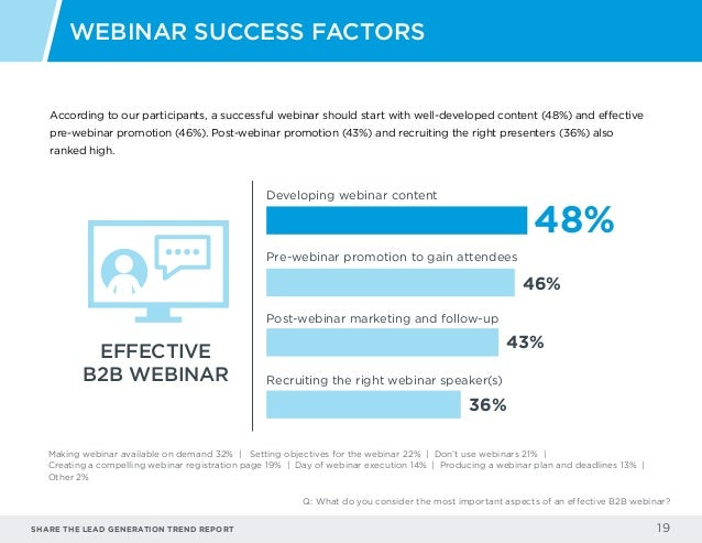 Share the LEAD GENERATION TREND Report 19 According to our participants, a successful webinar should start with well-devel...