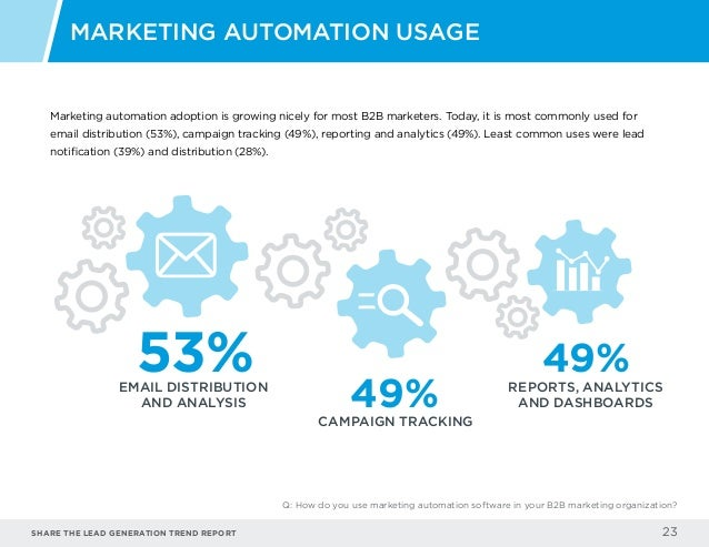 Share the LEAD GENERATION TREND Report 23 Marketing automation adoption is growing nicely for most B2B marketers. Today, i...