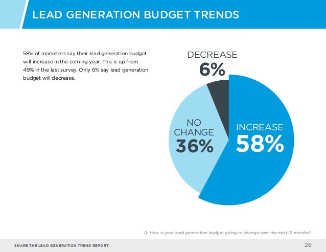 Share the LEAD GENERATION TREND Report 26 58% of marketers say their lead generation budget will increase in the coming ye...