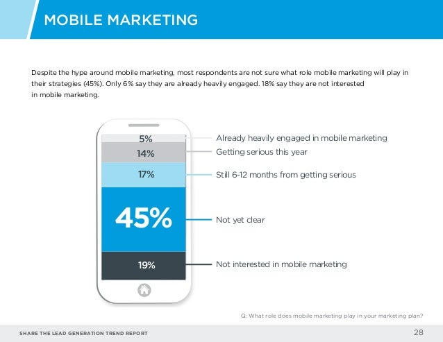 Share the LEAD GENERATION TREND Report 28 Despite the hype around mobile marketing, most respondents are not sure what rol...