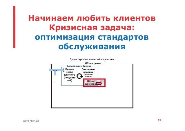 19advanter.ua Начинаем любить клиентов Кризисная задача: оптимизация стандартов обслуживания