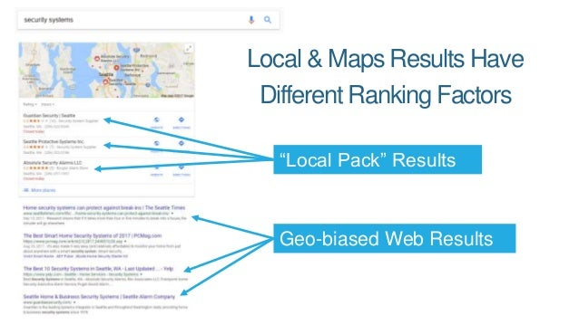 Via Local Rankings Factors 2017 These Factors Govern YourAbility to Rank for Geo-biased Queries (~20% of searches)