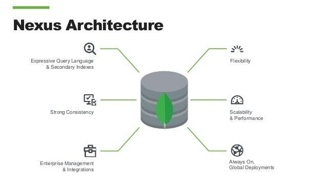 Conceptos básicos. Seminario web 1: Introducción a NoSQL