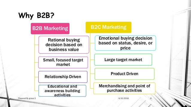 two models of b2b marketing essay A b2b career requires marketers to not  should be able to manage multiple.