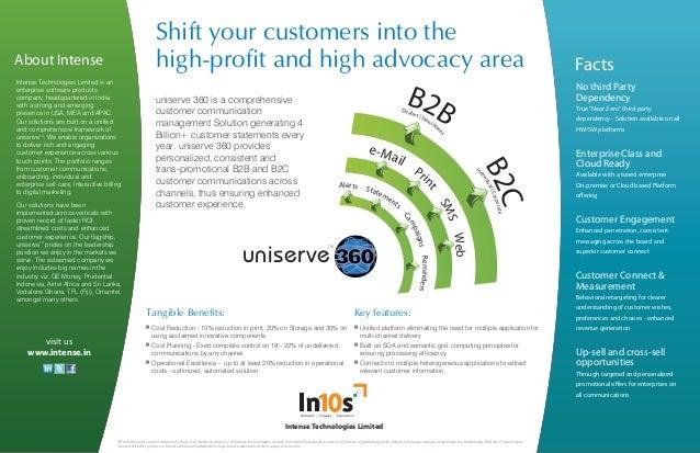 Alerts Statements CampaignsReminders e-Mail Pri nt SMSWeb B2B B2C uniserve TM Dealers   Franchisee s Individual Corporate ...