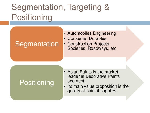 targeting and positioning of asian paints Asian paints limited short, mid, long term asian paints limited forecast & share price target 2018 asianpaint forecast share price target -nse stock exchange.