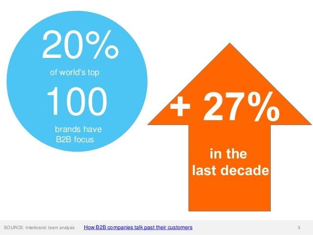 How b2b brands talk past their customers Slide 3