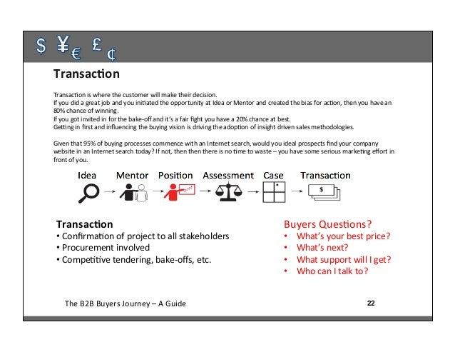 shop Effektives Customer Relationship Management: Instrumente — Einführungskonzepte