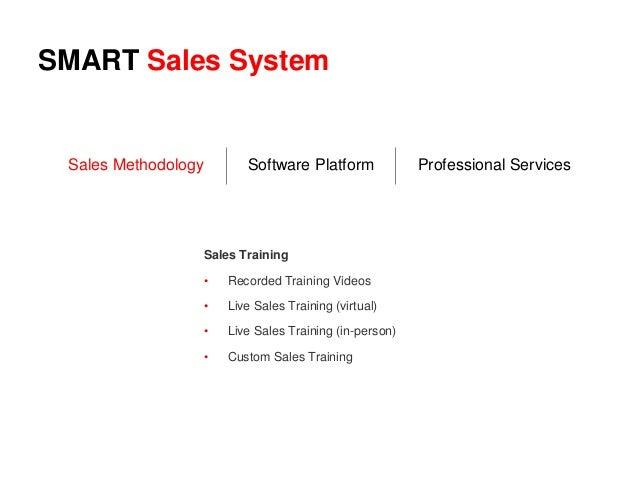SMART Sales System Sales Methodology Software Platform Professional Services Sales Training • Recorded Training Videos • L...