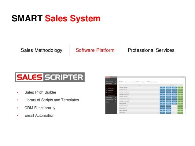 SMART Sales System Sales Methodology Software Platform Professional Services • Sales Pitch Builder • Library of Scripts an...