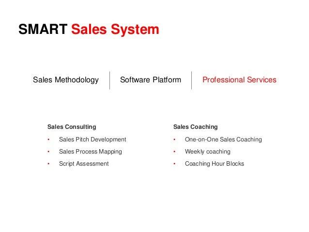 SMART Sales System Sales Methodology Software Platform Professional Services Sales Consulting • Sales Pitch Development • ...