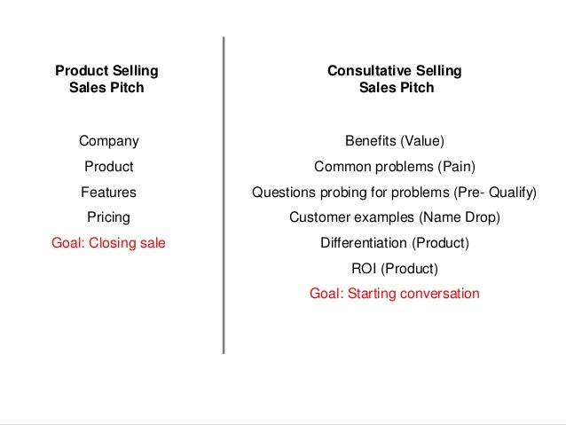 Product Selling Sales Pitch Consultative Selling Sales Pitch Company Product Features Pricing Goal: Closing sale Benefits ...