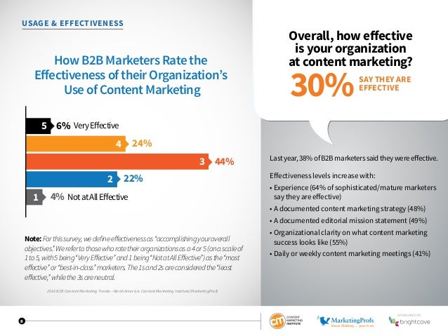 8 USAGE  EFFECTIVENESS Overall, how effective is your organization at content marketing? Lastyear,38%ofB2Bmarketerssaidthe...