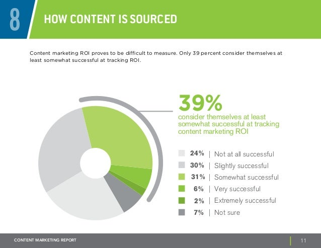 b2b-content-marketing-report-11-638