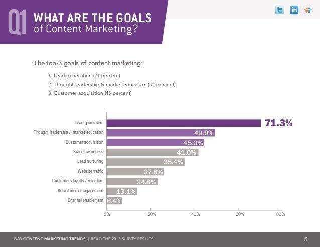 B2B Content Marketing Trends 2013 Slide 5