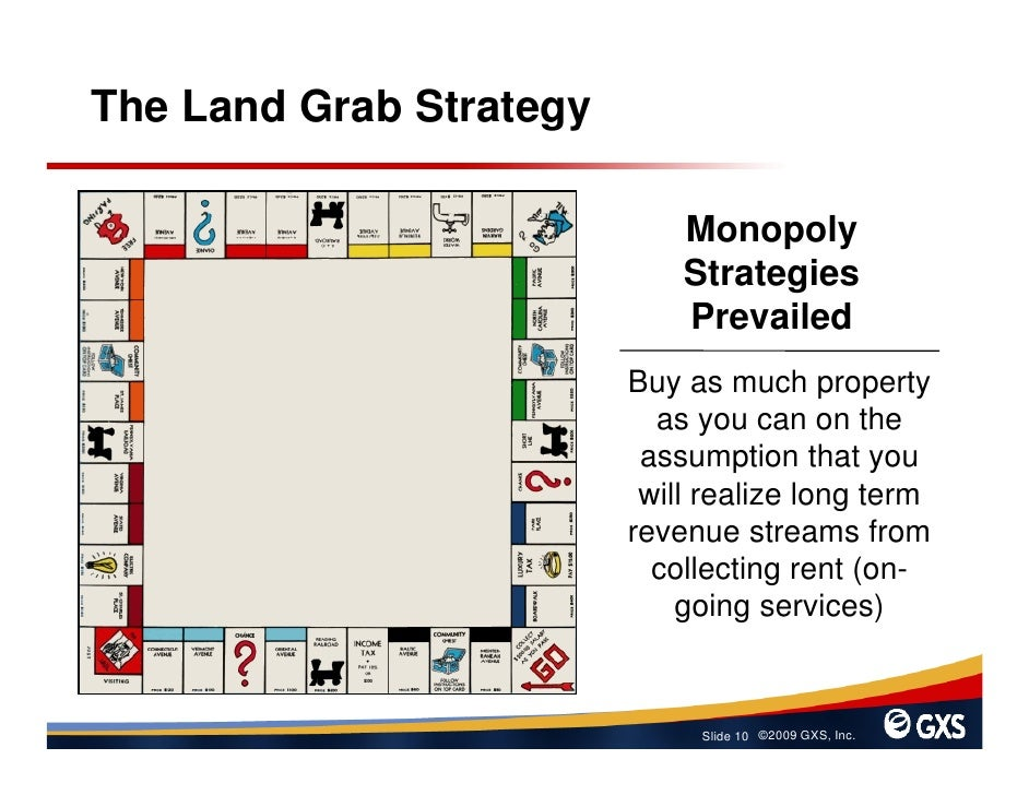 The Land Grab Strategy                               Monopoly                              Strategies                     ...