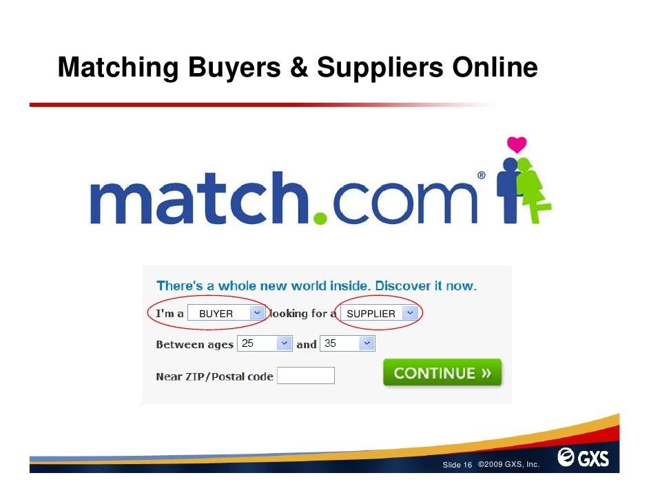 Matching Buyers & Suppliers Online               BUYER     SUPPLIER                                    Slide 16 ©2009 GXS,...