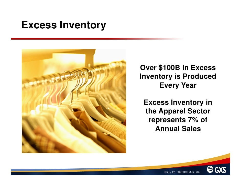 Excess Inventory                       Over $100B in Excess                    Inventory is Produced                      ...