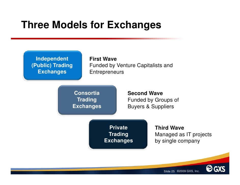 Three Models for Exchanges      Independent       First Wave  (Public) Trading    Funded by Venture Capitalists and     Ex...