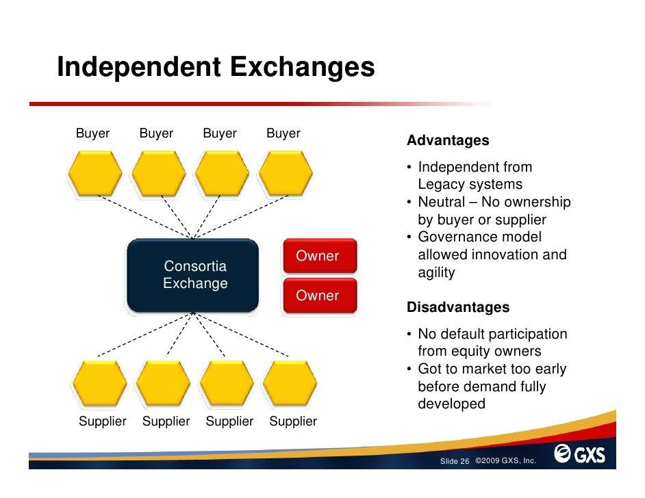 Independent Exchanges   Buyer      Buyer      Buyer      Buyer                                               Advantages   ...